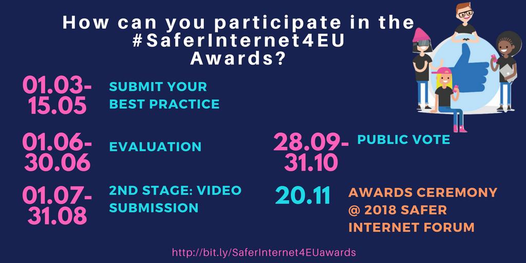 Časovnica #saferiternet4EU natečaja