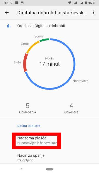 Prikaz nastavitev digitalne dobrobiti Android